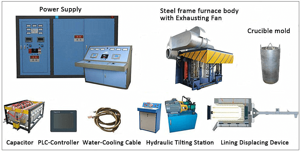 induction-furnace-parts